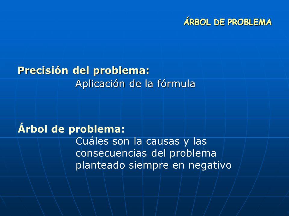 ÁRBOL DE PROBLEMA ÁRBOL DE PROBLEMA Precisión del problema: Aplicación de la fórmula Árbol de problema: Cuáles son la causas y las consecuencias del p