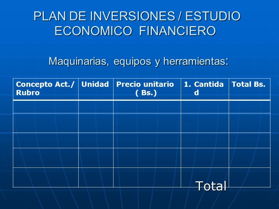 Total Total Concepto Act./ Rubro UnidadPrecio unitario ( Bs.) 1.Cantida d Total Bs. 1. PLAN DE INVERSIONES / ESTUDIO ECONOMICO FINANCIERO Maquinarias,