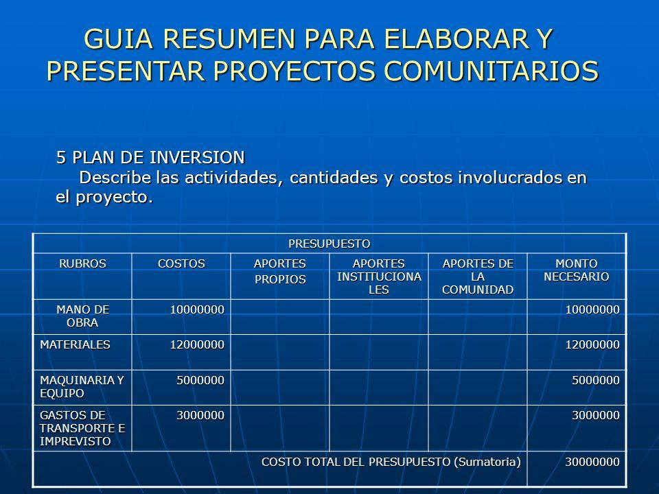 GUIA RESUMEN PARA ELABORAR Y PRESENTAR PROYECTOS COMUNITARIOS PRESENTAR PROYECTOS COMUNITARIOS 5 PLAN DE INVERSION Describe las actividades, cantidade
