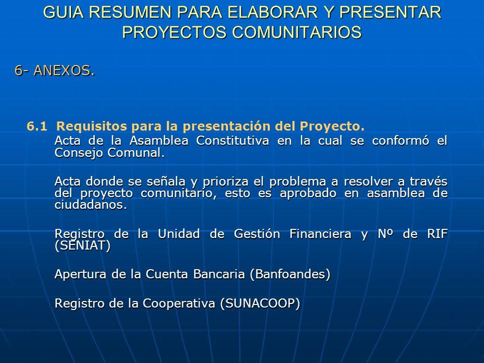 GUIA RESUMEN PARA ELABORAR Y PRESENTAR PROYECTOS COMUNITARIOS 6.1 Requisitos para la presentación del Proyecto. Acta de la Asamblea Constitutiva en la