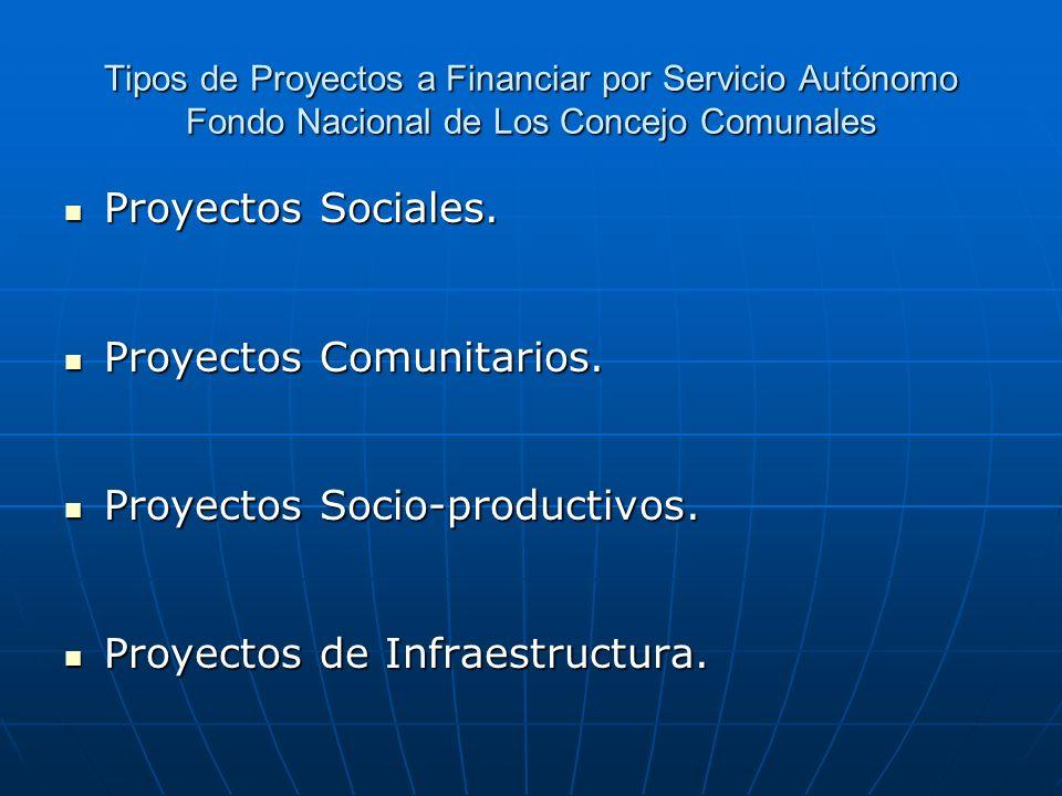 Tipos de Proyectos a Financiar por Servicio Autónomo Fondo Nacional de Los Concejo Comunales Proyectos Sociales. Proyectos Sociales. Proyectos Comunit