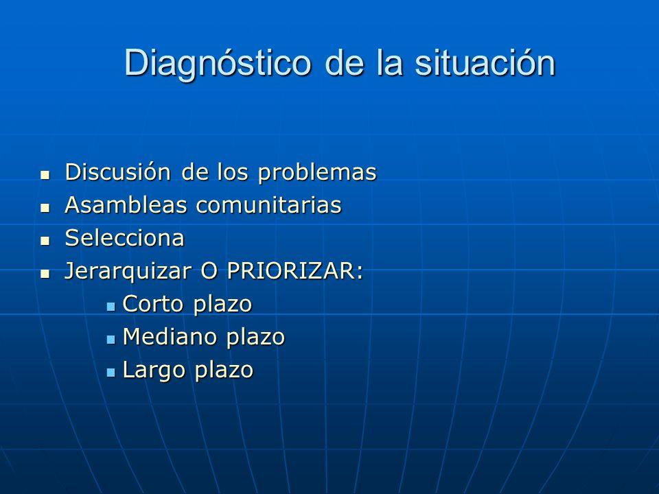 Diagnóstico de la situación Discusión de los problemas Discusión de los problemas Asambleas comunitarias Asambleas comunitarias Selecciona Selecciona