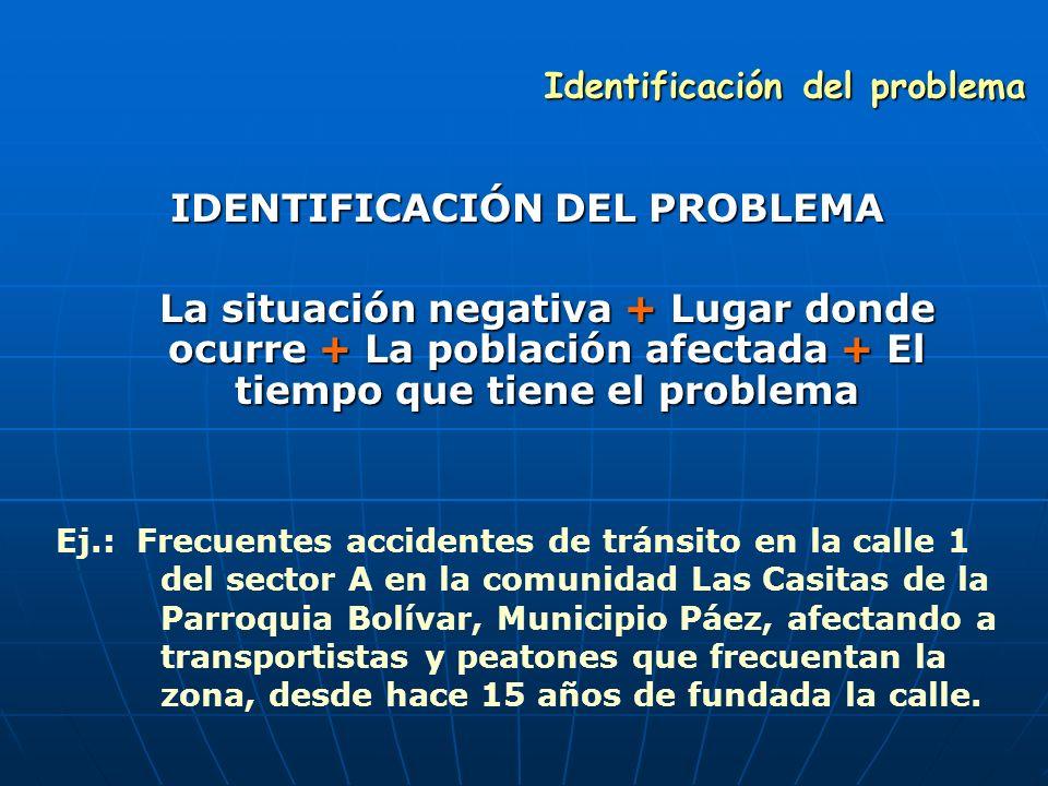 Identificación del problema Ej.: Frecuentes accidentes de tránsito en la calle 1 del sector A en la comunidad Las Casitas de la Parroquia Bolívar, Mun
