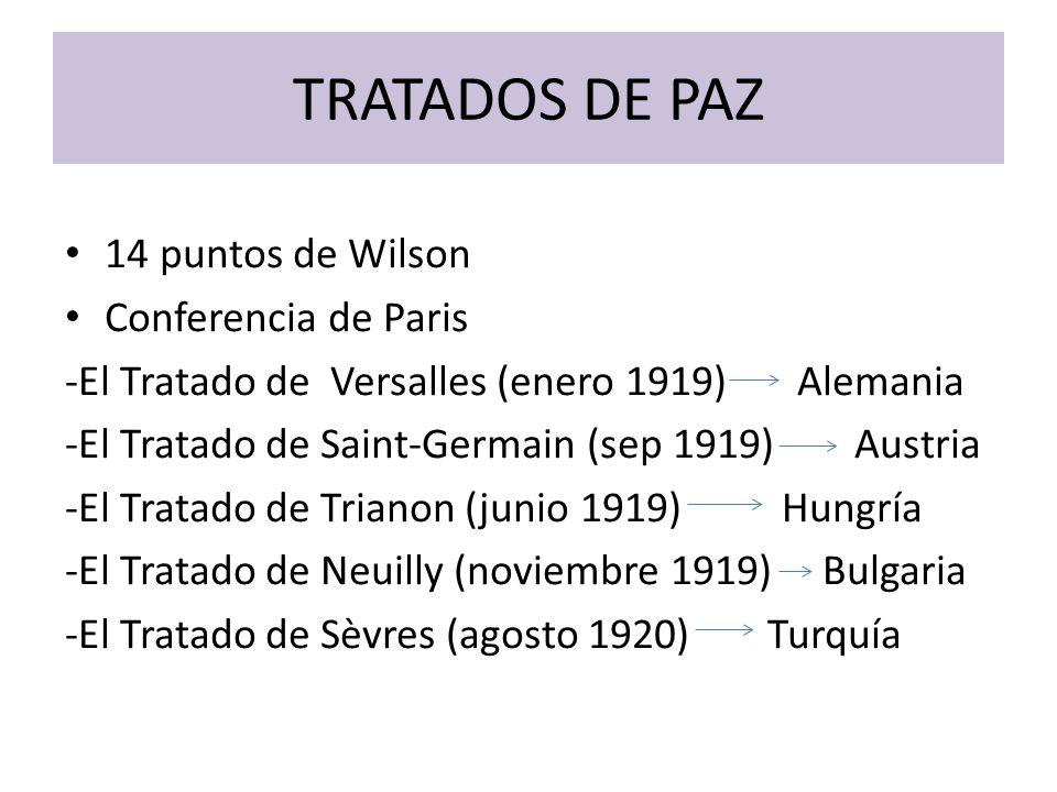TRATADOS DE PAZ 14 puntos de Wilson Conferencia de Paris -El Tratado de Versalles (enero 1919) Alemania -El Tratado de Saint-Germain (sep 1919) Austri