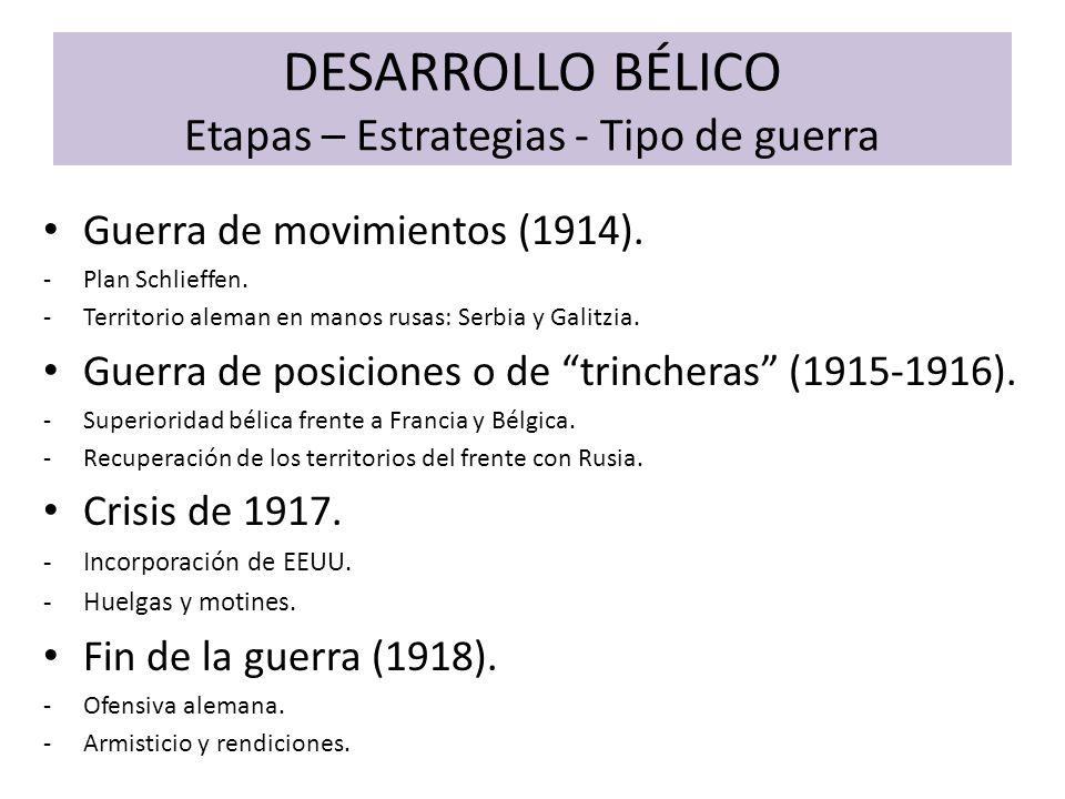 DESARROLLO BÉLICO Etapas – Estrategias - Tipo de guerra Guerra de movimientos (1914). -Plan Schlieffen. -Territorio aleman en manos rusas: Serbia y Ga