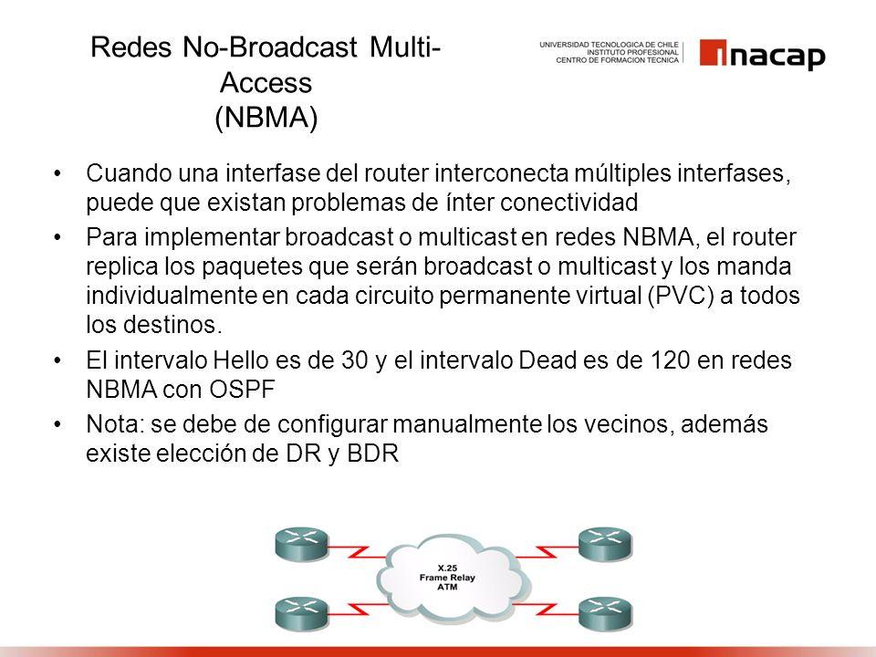 Redes No-Broadcast Multi- Access (NBMA) Cuando una interfase del router interconecta múltiples interfases, puede que existan problemas de ínter conect