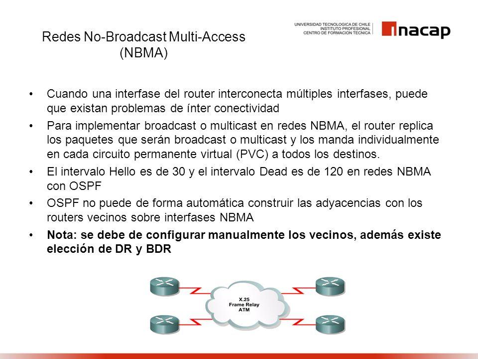 Redes No-Broadcast Multi-Access (NBMA) Cuando una interfase del router interconecta múltiples interfases, puede que existan problemas de ínter conecti