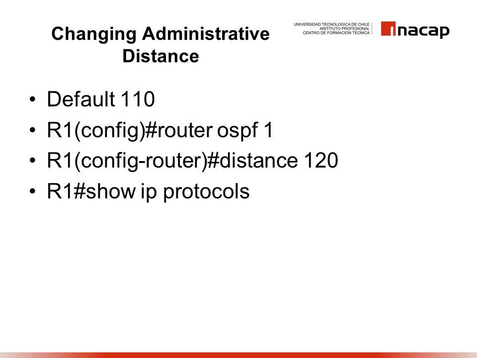 Changing Administrative Distance Default 110 R1(config)#router ospf 1 R1(config-router)#distance 120 R1#show ip protocols