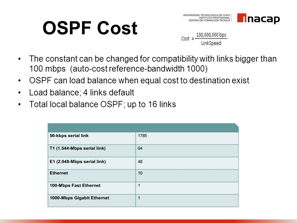 Changing OSPF Cost R1(config)#int fa0/1 R1(config-if)#bandwidth 1024 R1(config)#int fa0/1 R1(config-if)#ip osfp cost R1(config)#router ospf 1 R1(config-router)#auto-cost reference-bandwidth 1000 R1(config)#router ospf 1 R1(config-router)#maximum-path 16