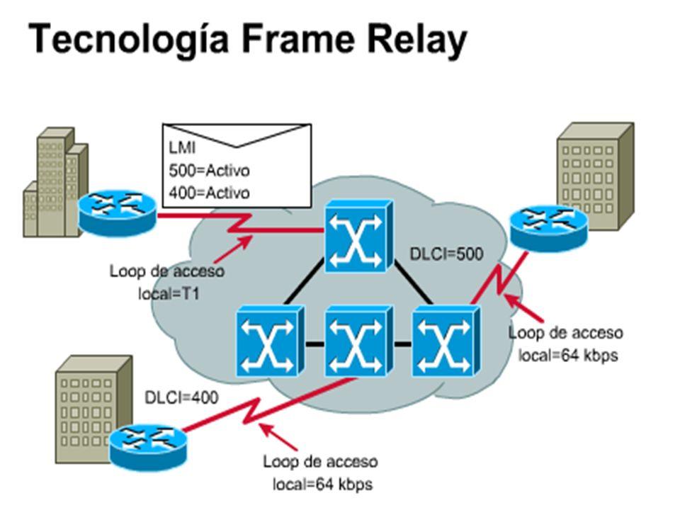 Multicast y ARP inverso LMI, mediante multicast y ARP inverso, permite que los switches y los routers Frame Relay trabajen juntos en la generación de tablas de conmutación y mapas Frame Relay El multicast es otra función LMI opcional importante.