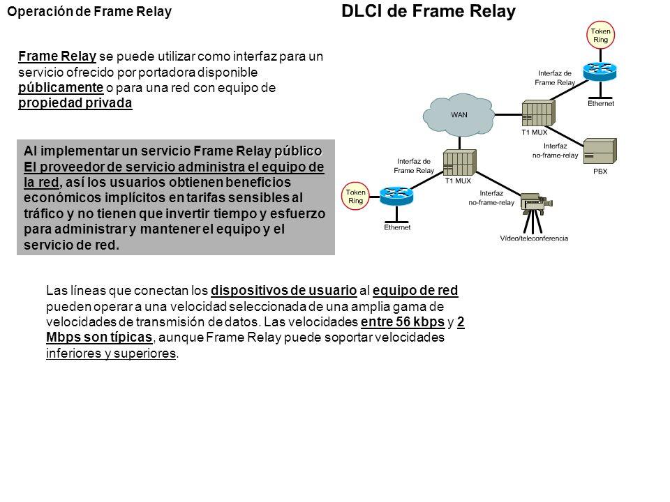 Operación de Frame Relay Frame Relay se puede utilizar como interfaz para un servicio ofrecido por portadora disponible públicamente o para una red co