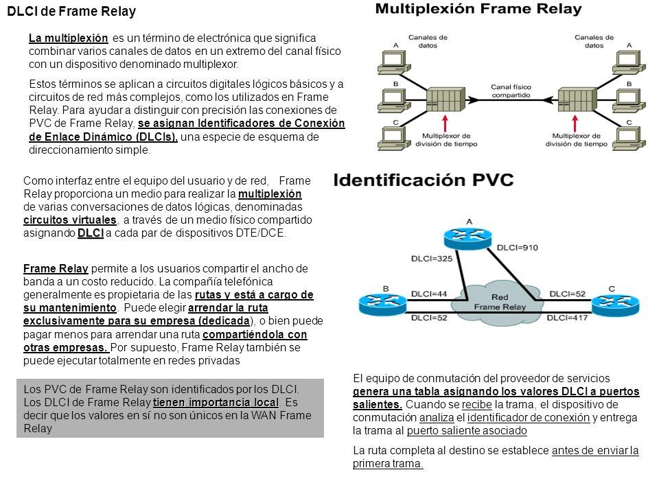 DLCI de Frame Relay La multiplexión es un término de electrónica que significa combinar varios canales de datos en un extremo del canal físico con un