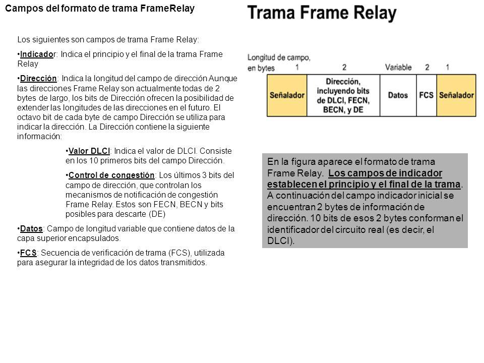 Campos del formato de trama FrameRelay Los siguientes son campos de trama Frame Relay: Indicador: Indica el principio y el final de la trama Frame Rel