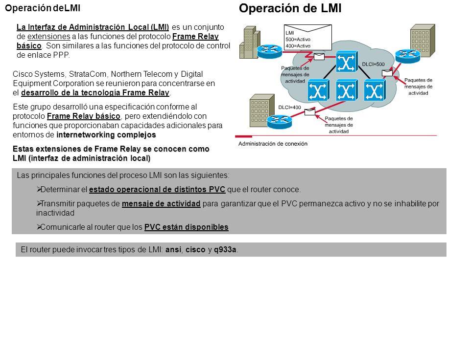 Operación deLMI La Interfaz de Administración Local (LMI) es un conjunto de extensiones a las funciones del protocolo Frame Relay básico. Son similare