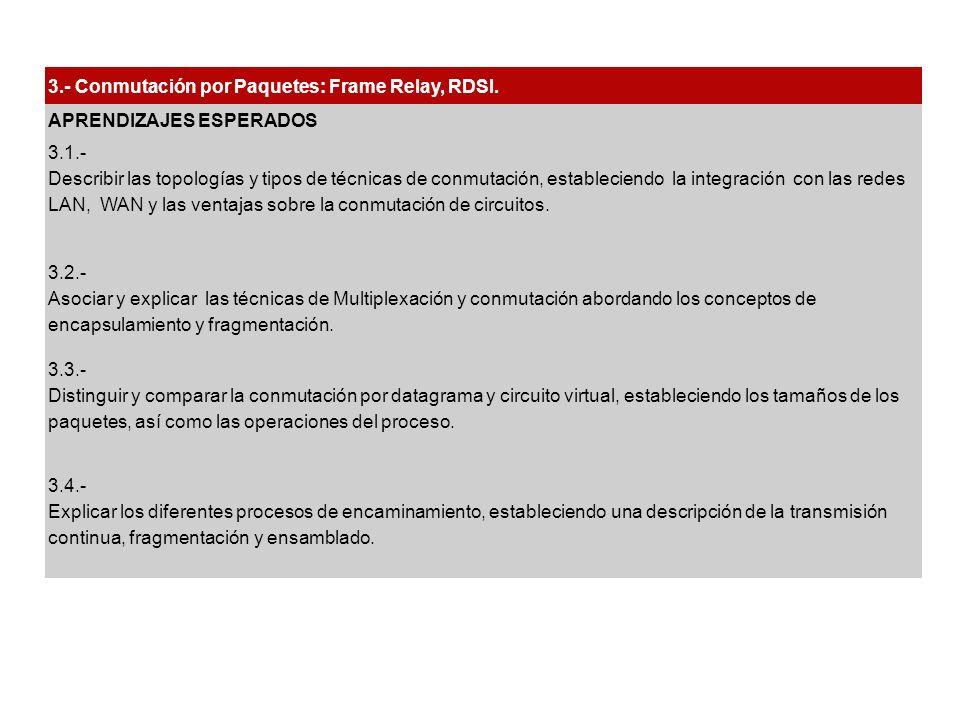 Pasos para confirmar las asignaciones de Frame Relay asignaciones de Frame Relay.