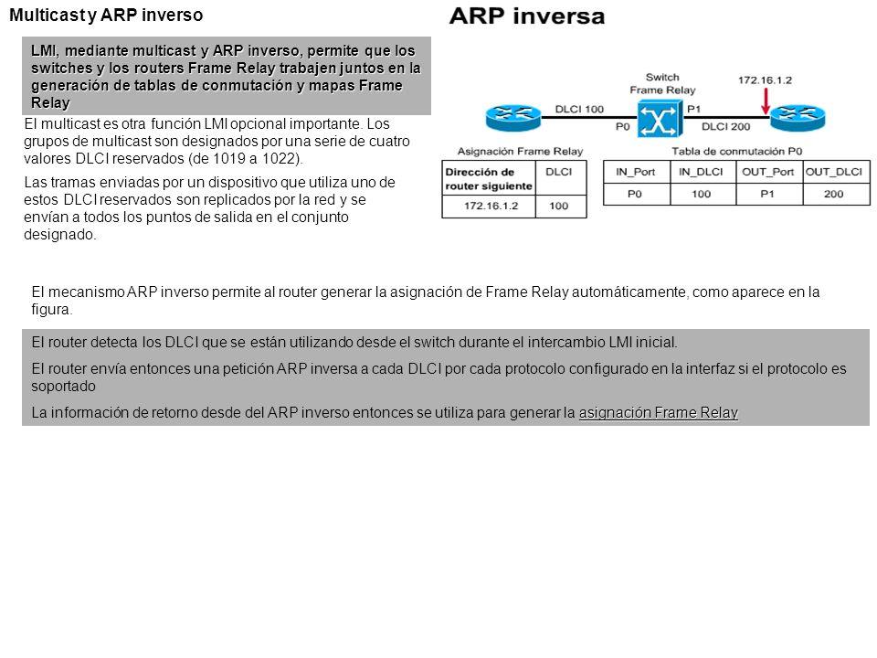 Multicast y ARP inverso LMI, mediante multicast y ARP inverso, permite que los switches y los routers Frame Relay trabajen juntos en la generación de