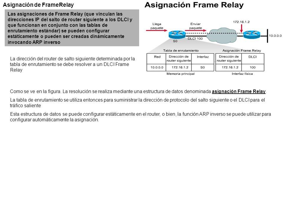 Asignación de FrameRelay Las asignaciones de Frame Relay (que vinculan las direcciones IP del salto de router siguiente a los DLCI y que funcionan en