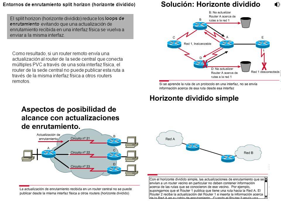 Entornos de enrutamiento split horizon (horizonte dividido) loops de enrutamiento El split horizon (horizonte dividido) reduce los loops de enrutamien