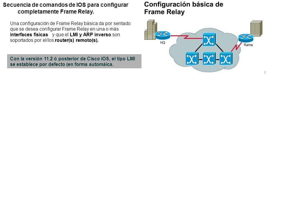 Secuencia de comandos de IOS para configurar completamente Frame Relay. interfaces físicasLMI y ARP inverso router(s) remoto(s). Una configuración de