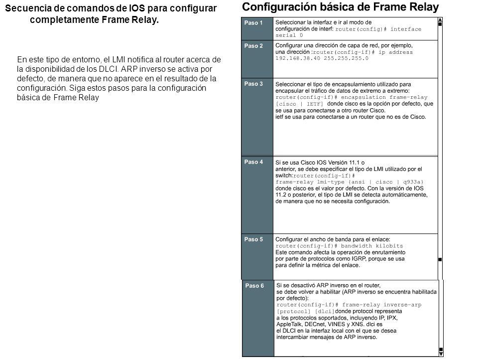 Secuencia de comandos de IOS para configurar completamente Frame Relay. En este tipo de entorno, el LMI notifica al router acerca de la disponibilidad
