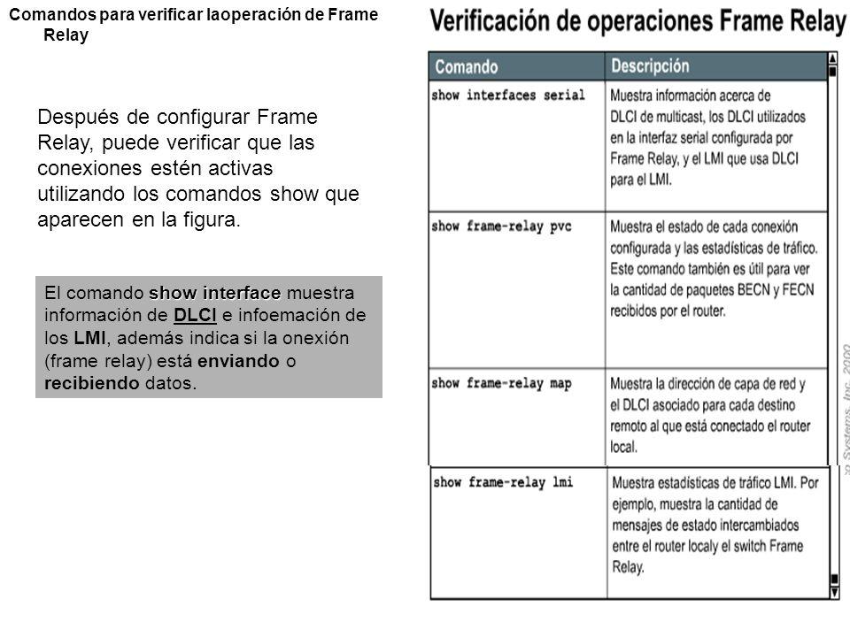 Comandos para verificar laoperación de Frame Relay Después de configurar Frame Relay, puede verificar que las conexiones estén activas utilizando los