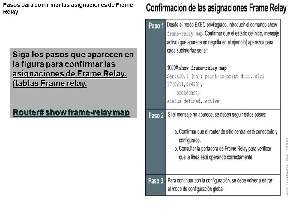 Pasos para confirmar las asignaciones de Frame Relay asignaciones de Frame Relay. (tablas Frame relay. Siga los pasos que aparecen en la figura para c