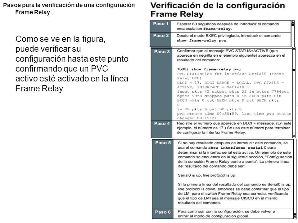 Pasos para la verificación de una configuración Frame Relay Como se ve en la figura, puede verificar su configuración hasta este punto confirmando que