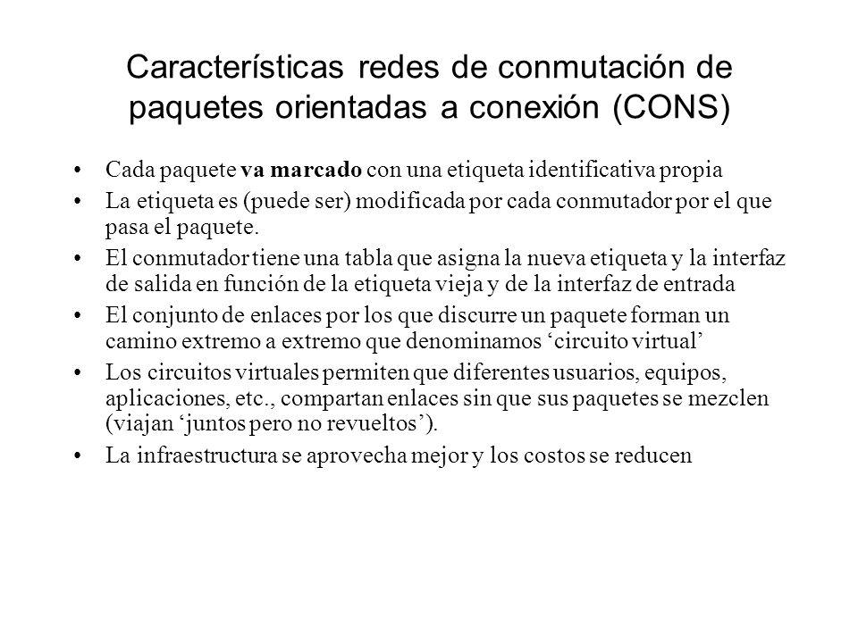 Características redes de conmutación de paquetes orientadas a conexión (CONS) Cada paquete va marcado con una etiqueta identificativa propia La etique