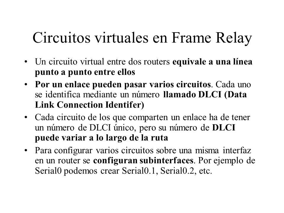 Circuitos virtuales en Frame Relay Un circuito virtual entre dos routers equivale a una línea punto a punto entre ellos Por un enlace pueden pasar var