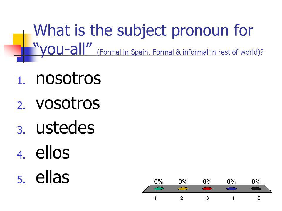 What is the subject pronoun for you-all (Formal in Spain. Formal & informal in rest of world)? 1. nosotros 2. vosotros 3. ustedes 4. ellos 5. ellas