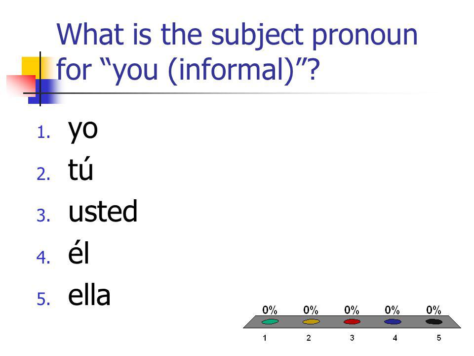 What is the subject pronoun for I? 1. yo 2. tú 3. usted 4. él 5. ella