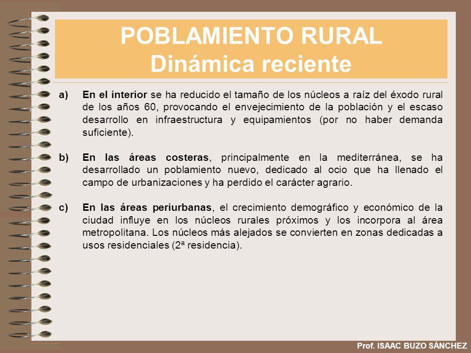 POBLAMIENTO RURAL Dinámica reciente Prof. ISAAC BUZO SÁNCHEZ a)En el interior se ha reducido el tamaño de los núcleos a raíz del éxodo rural de los añ