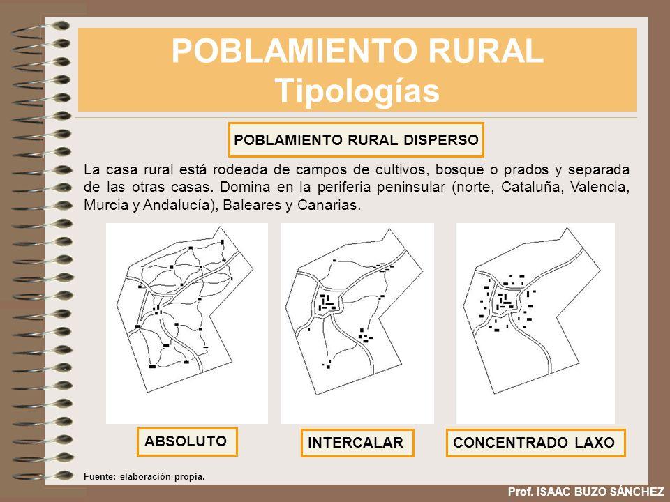POBLAMIENTO RURAL Tipologías Prof. ISAAC BUZO SÁNCHEZ POBLAMIENTO RURAL DISPERSO La casa rural está rodeada de campos de cultivos, bosque o prados y s
