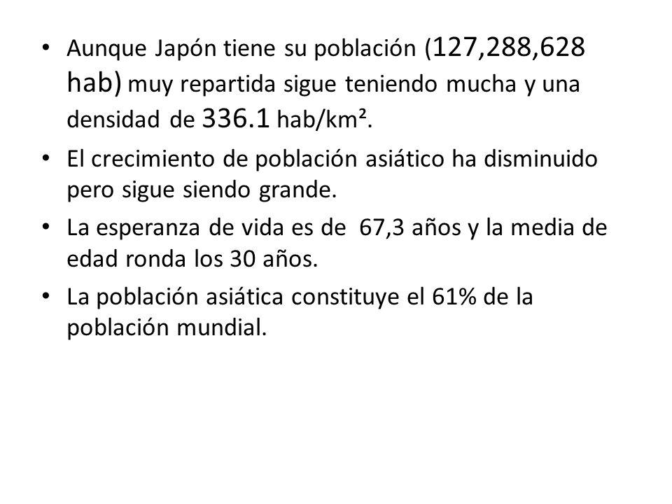 Aunque Japón tiene su población ( 127,288,628 hab) muy repartida sigue teniendo mucha y una densidad de 336.1 hab/km². El crecimiento de población asi