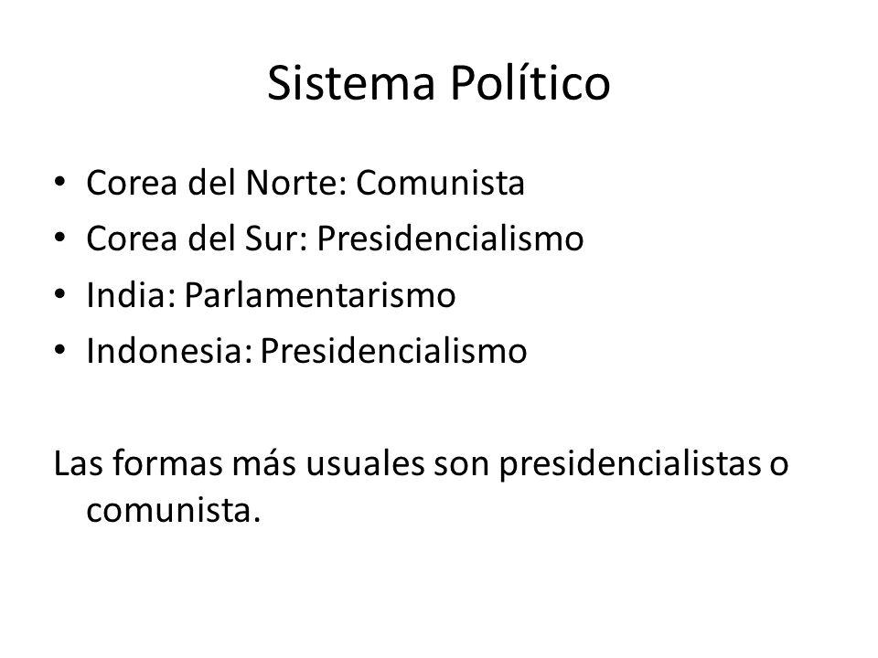 Sistema Político Corea del Norte: Comunista Corea del Sur: Presidencialismo India: Parlamentarismo Indonesia: Presidencialismo Las formas más usuales