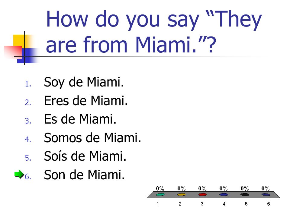 How do you say They are from Miami..1. Soy de Miami.