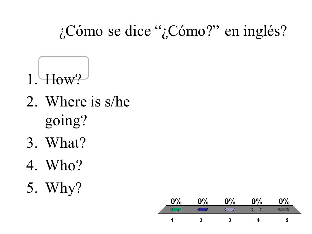 ¿Cómo se dice ¿Cómo? en inglés? 1.How? 2.Where is s/he going? 3.What? 4.Who? 5.Why?