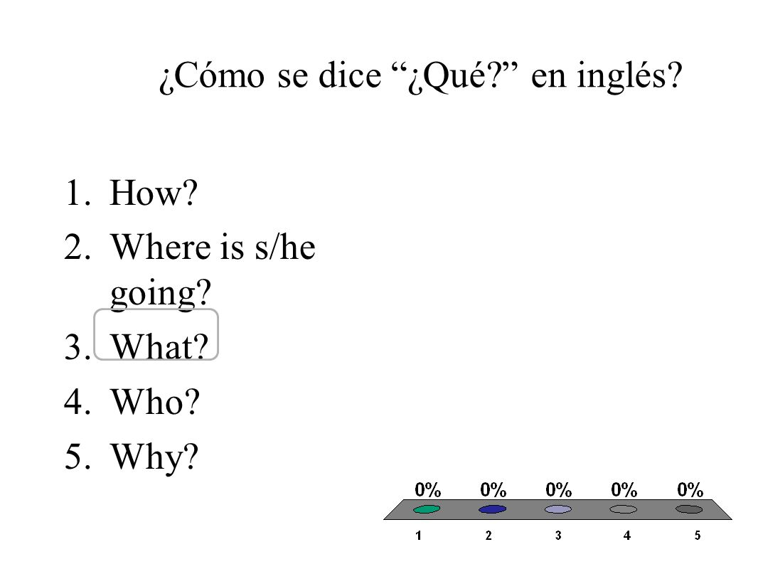 ¿Cómo se dice ¿Qué? en inglés? 1.How? 2.Where is s/he going? 3.What? 4.Who? 5.Why?