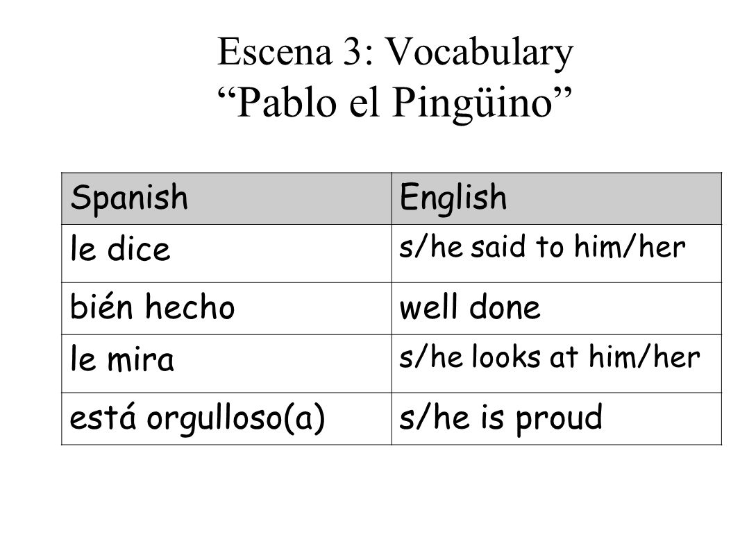 Escena 3: Vocabulary Pablo el Pingüino SpanishEnglish le dice s/he said to him/her bién hechowell done le mira s/he looks at him/her está orgulloso(a)