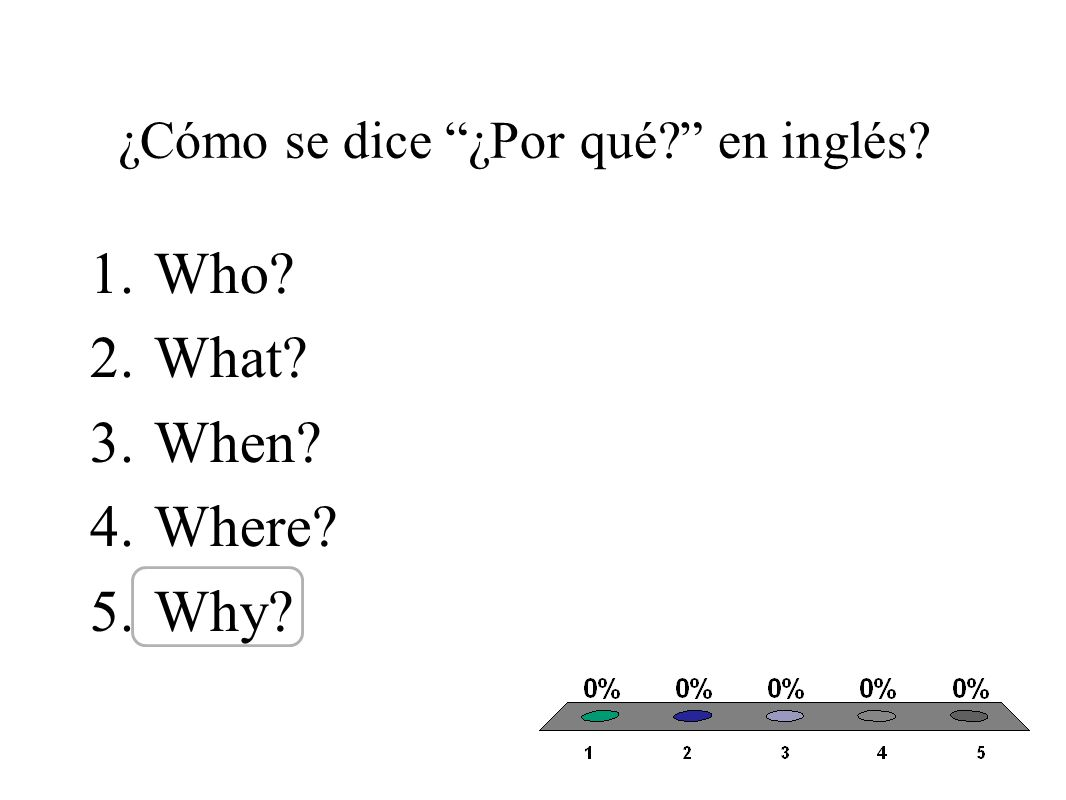 ¿Cómo se dice ¿Cuándo? en inglés? 1.Who? 2.What? 3.When? 4.Where? 5.Why?
