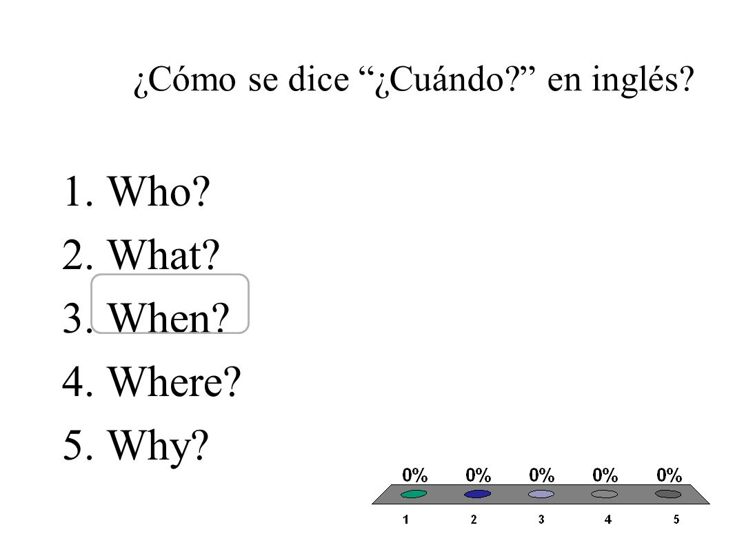 ¿Cómo se dice ¿Cuándo en inglés 1.Who 2.What 3.When 4.Where 5.Why