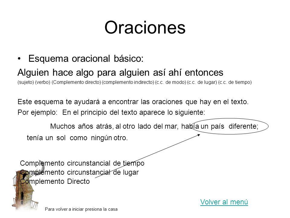 Oraciones Esquema oracional básico: Alguien hace algo para alguien así ahí entonces (sujeto) (verbo) (Complemento directo) (complemento indirecto) (c.