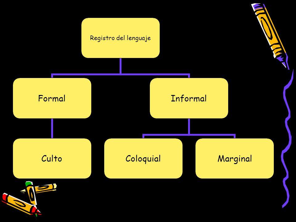 Registro del lenguaje Formal Culto Informal ColoquialMarginal