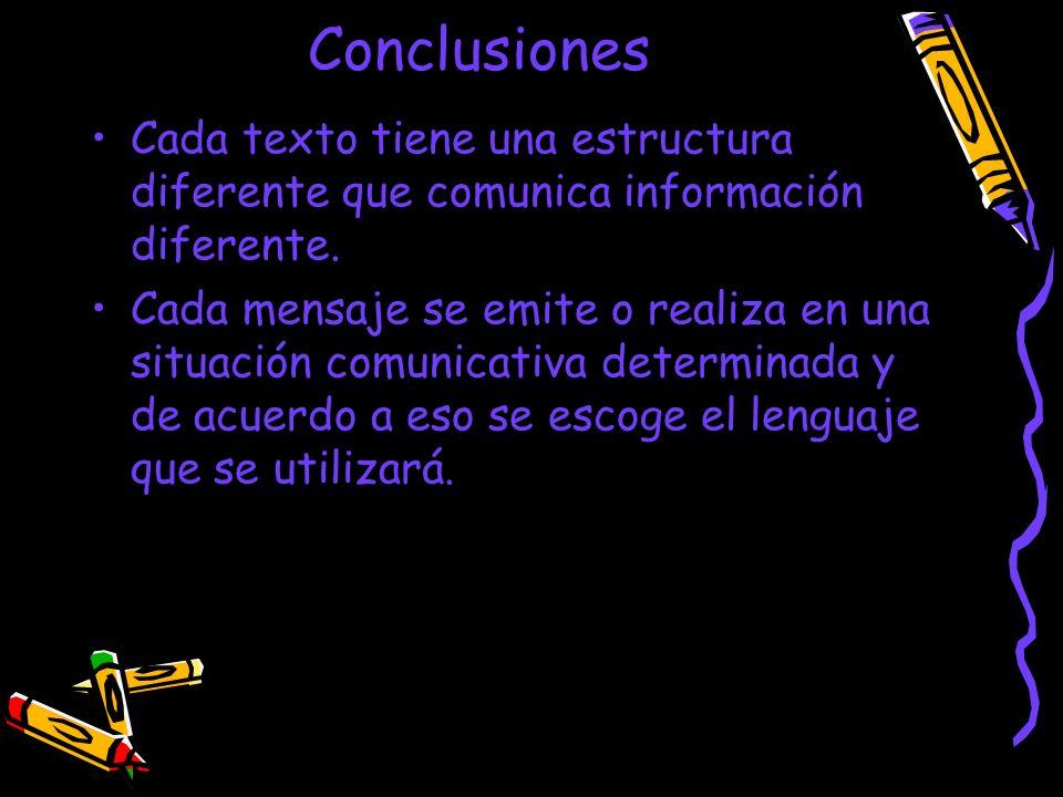 Conclusiones Cada texto tiene una estructura diferente que comunica información diferente. Cada mensaje se emite o realiza en una situación comunicati