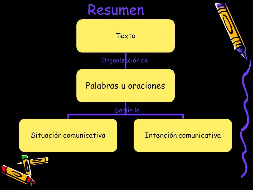 Resumen Texto Palabras u oraciones Situación comunicativa Intención comunicativa Organización de Según la