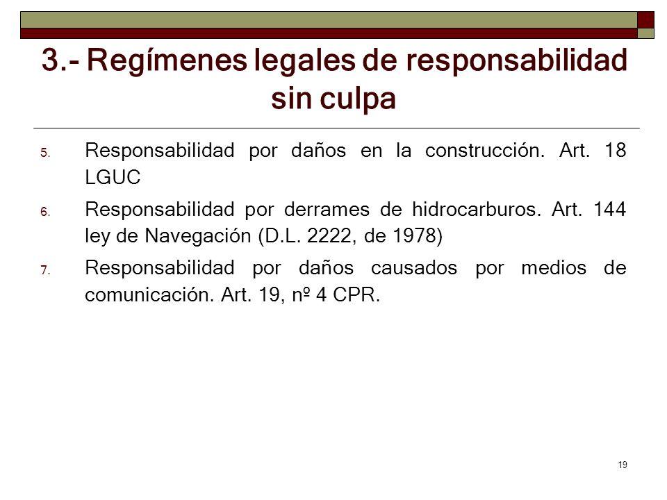 19 3.- Regímenes legales de responsabilidad sin culpa 5. Responsabilidad por daños en la construcción. Art. 18 LGUC 6. Responsabilidad por derrames de