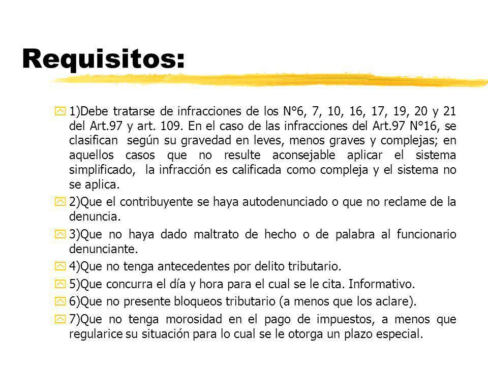 Requisitos: y1)Debe tratarse de infracciones de los N°6, 7, 10, 16, 17, 19, 20 y 21 del Art.97 y art. 109. En el caso de las infracciones del Art.97 N