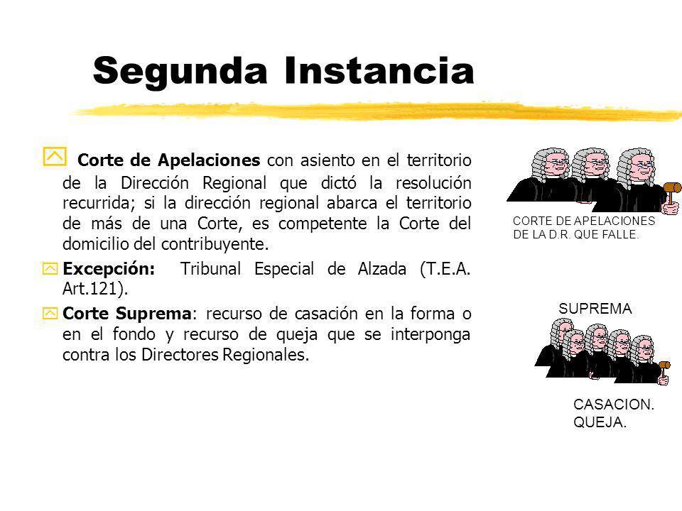 Procedimiento del Art.165 N°2.zAplicación de sanciones del Art.97 N°6, 7, 10, 17 y 19.