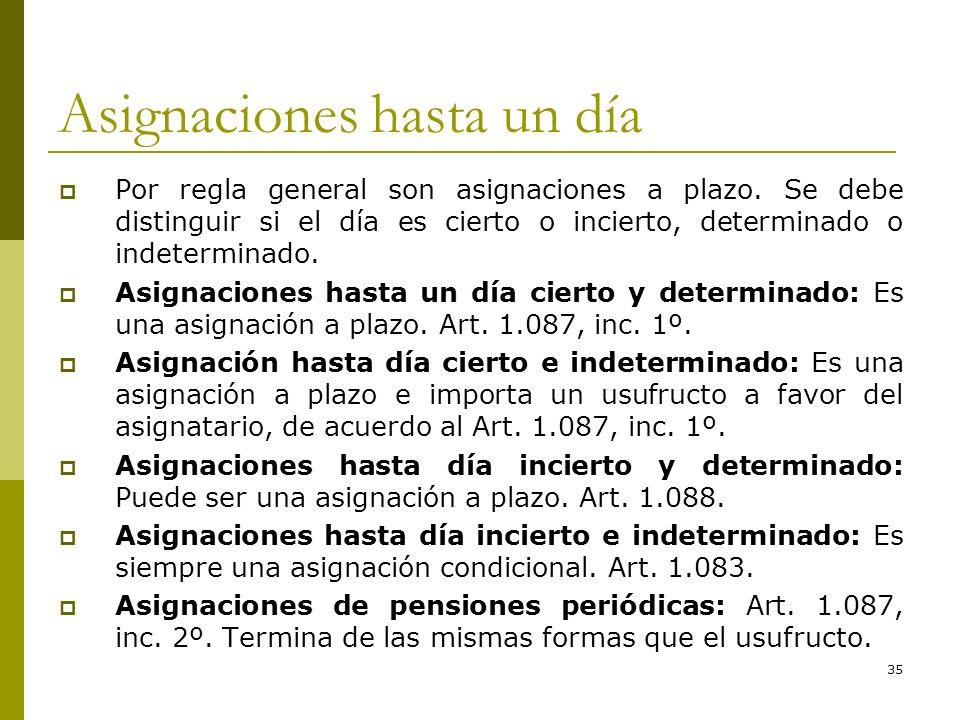 35 Asignaciones hasta un día Por regla general son asignaciones a plazo. Se debe distinguir si el día es cierto o incierto, determinado o indeterminad