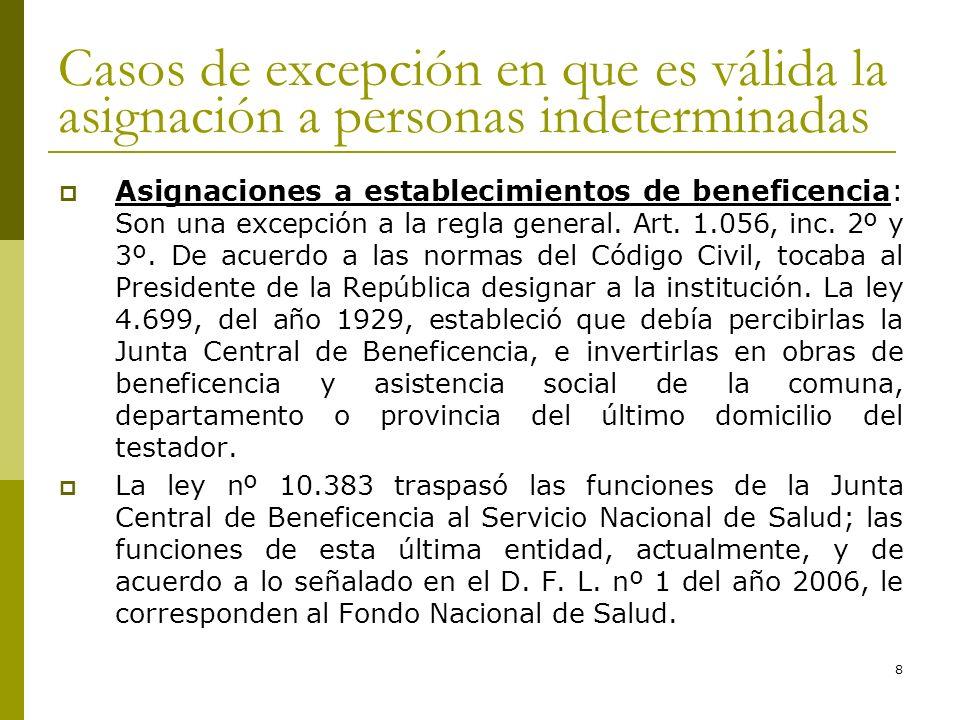 8 Casos de excepción en que es válida la asignación a personas indeterminadas Asignaciones a establecimientos de beneficencia: Son una excepción a la